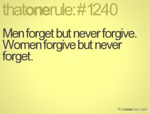 Men forget but never forgive. Women forgive but never forget.