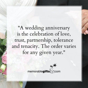 Anniversary Quotes...