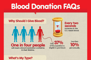 39-Catchy-Blood-Drive-Campaign-Slogans.jpg
