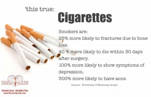 This True, Cigarettes, Smokers Are 25% More Likely To Fractures Due To ...