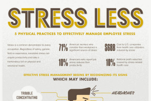 Employee Stress Management Best Practices