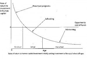 New Research: Early Education as Economic Investment