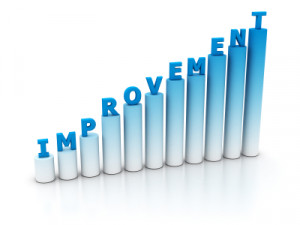 Tips/Guidelines to Improve Software Testing Process