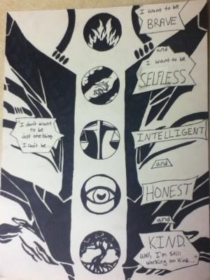 Divergent Symbols Tattoo Divergent symbols tattoo