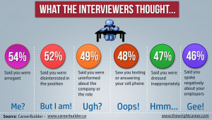 Attention Seeker Quotes That many job seekers turn