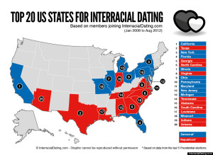 Top 20 States For Interracial Dating (INFOGRAPHIC)