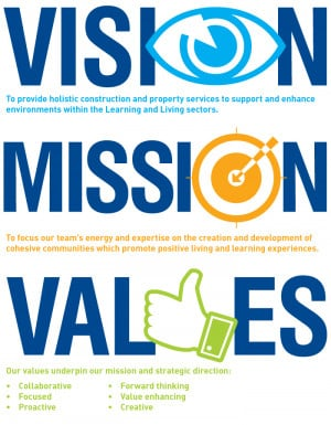 our vision mission and values