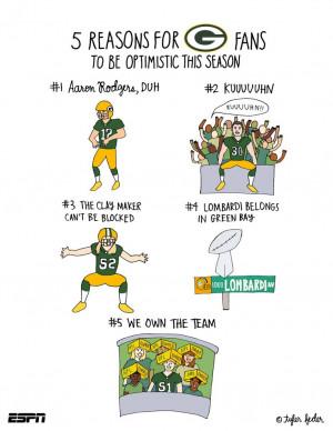 Packers fan. roaring softly: Photo