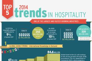 15-Hospitality-Industry-Employment-Statistics.jpg