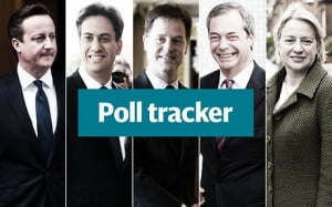 Election polls UK: General election 2015: who will win and what do ...