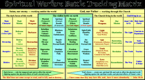 Spiritual Warfare Clip Art, Christian Graphics and Images 67 found.