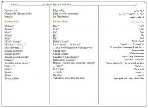 Basic phrases 2 Kurdish - Finnish