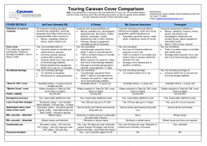 Touring Caravan Cover Comparison - My Insurance Quotes