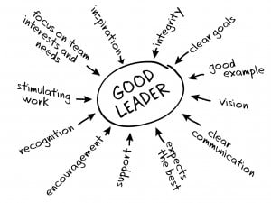 Are you a Transactional Leader or a Transformational Leader? Take this ...