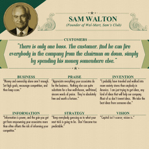 18 Quotations With Images (from Billionaires)