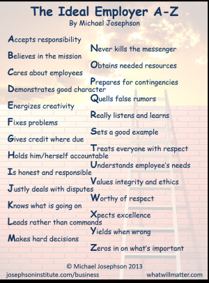 POSTERS: Ideal Employees and Employers A to Z. Take our survey and ...