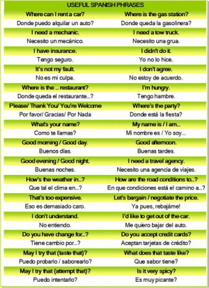 Important Spanish Phrases