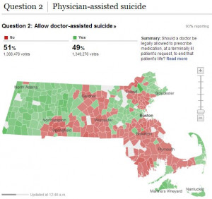 pro physician assisted suicide quotes