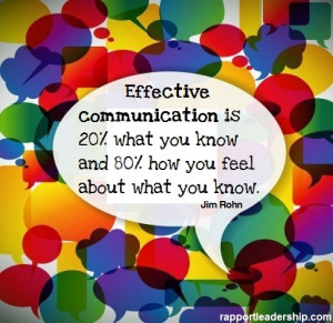 Jim Rohn quote on effective communication.