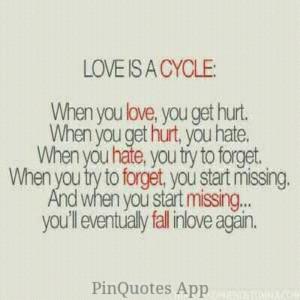 Love Cycle.