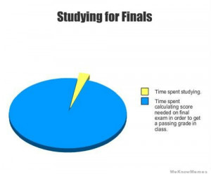 Studying for finals graph