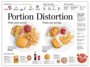 Goodbye Food Pyramid, Hello MyPlate.