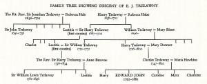 the edward john trelawny collection at clairmont college edward john ...