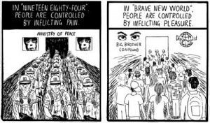 In nineteen eighty-four people are controlled by inflicting pain in ...
