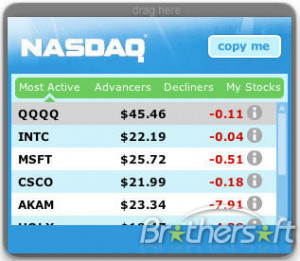 breaking news analysis hours nasdaq after hours stock quotes nasdaq