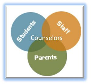 WHAT DO SCHOOL COUNSELORS DO ? Click Here , and read below: