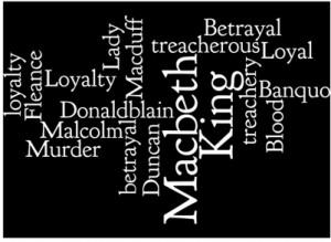 Themes in Macbeth: Loyalty