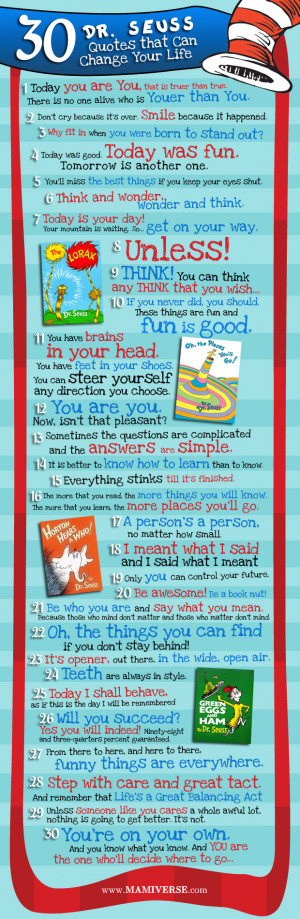 ... listing of inspiring and thought provoking quotes from Dr. Suess