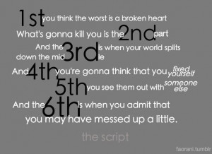 Six Degrees Of Separation : The Script