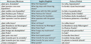 Funny Mexican Phrases