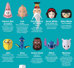 Infographic: 50 Inspiring Life Quotes From Famous Cartoon Characters