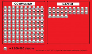 """As a result of the implementation of the """"Happiness"""" of Communism ..."""
