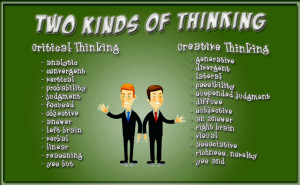 Creative Thinking : The Merging of Ideas
