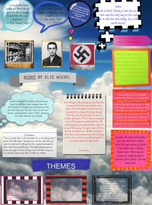 night elie wiesel theme essay