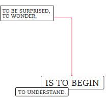 Quote José Ortega Y Gasset (graphic)