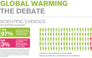 Global Warming Quotes by Scientists http://hockeyschtick.blogspot.com ...