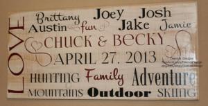 Go Back > Gallery For > Blended Family Wedding Invitations