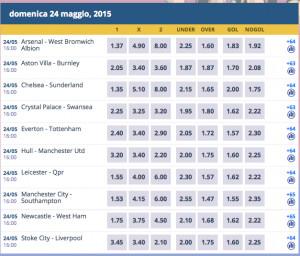 Inghilterra, Premier League, i pronostici e le quote Eurobet ...