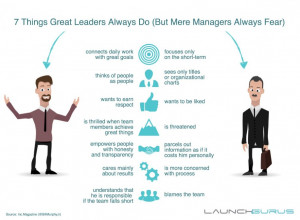 ... managers teach people what not to do once they get into a management