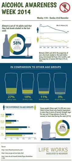 Alcoholism help quotes
