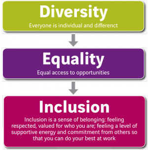 Toyota Diversity And Inclusion