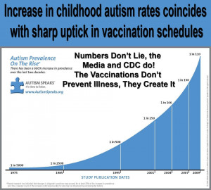 Vaccines are Safe ' lie