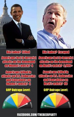 Republican outrage hypocrisy