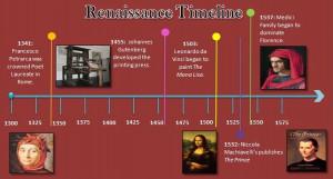 1341: Francesco Petrarca was crowned Poet Laureate in Rome