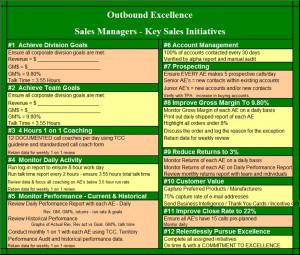 84. Sales Manger's Key Sales Initiatives