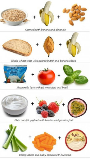 Home Food Nutrition And Exercise Quotes